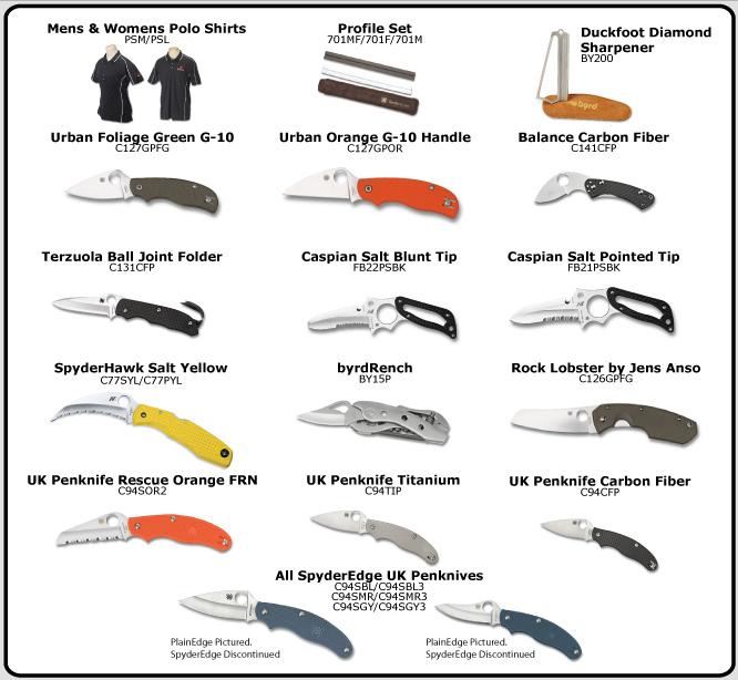 comparison spyderco knife chart